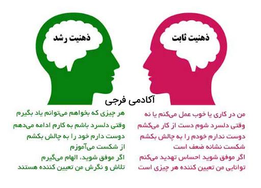 تفاوت ذهنیت ثابت و ذهنیت رشد